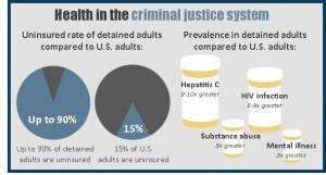 CJ Infographic