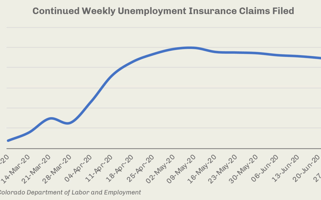 Congress must extend unemployment insurance benefits