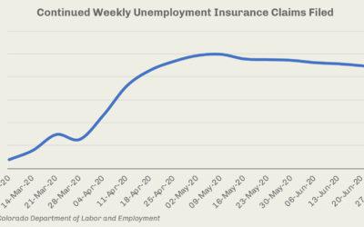 Congress must extend unemployment insurance benefits